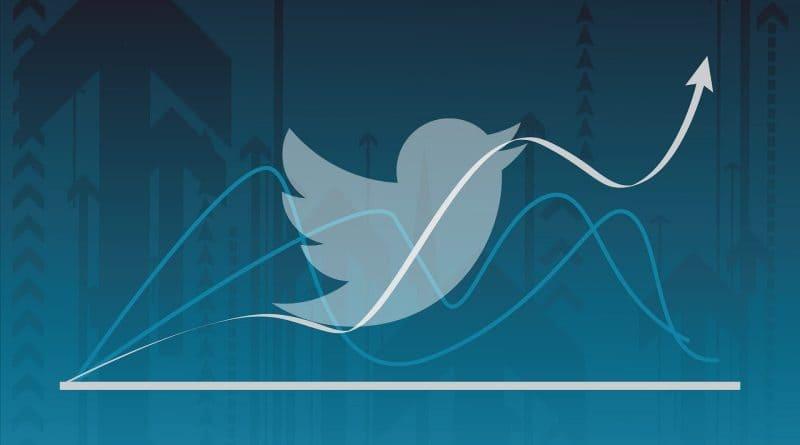 heard-free-twitter-analytics-min
