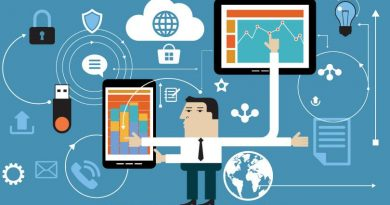 apps, apps for business growth