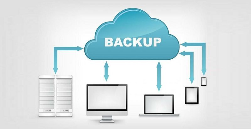 WordPress, WordPress plugins, website backup