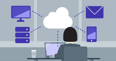 Everything About The Concept Of Cloud Computing
