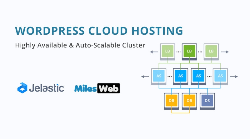 insight-wordpress-cloud-hosting-cluster-highly-available-auto-scalable
