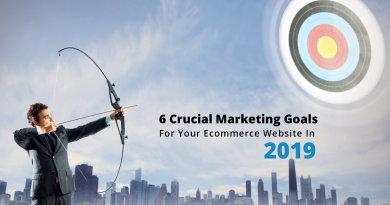 ecommerce website, ecommerce website marketing