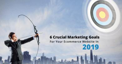 ecommerce website, ecommerce website marketing
