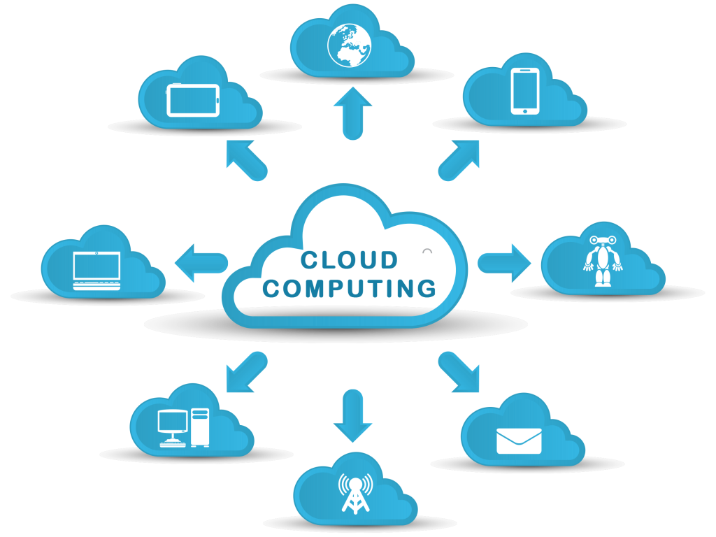 MilesWeb Cloud Computing India
