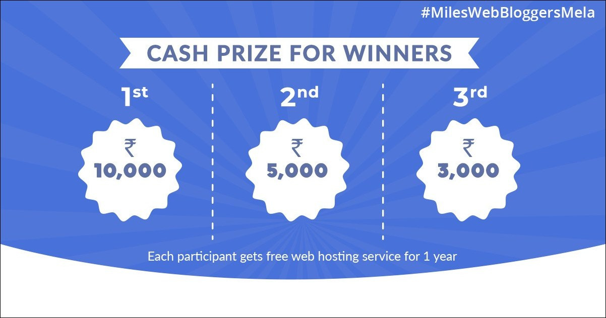 MilesWeb Blogging Contest 2019 - The Best Opportunity for Bloggers