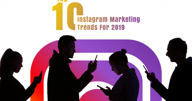 Instagram, Instagra marketing trends