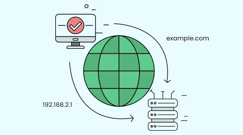 dns records understanding dns mx records dns cache nameserver