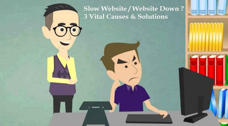 slo website, website down, speed up website, website speed
