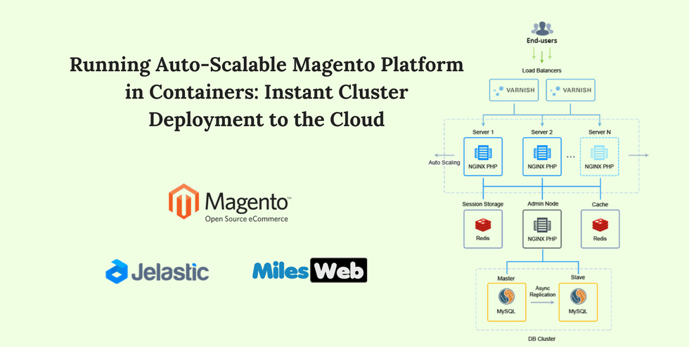 Running Auto-Scalable Magento Platform in Container:Instant Cluster
