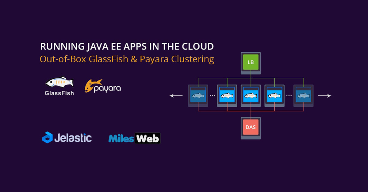 729a08f58b07 GlassFish   Payara Clustering  Running Java EE Highly-Available ...